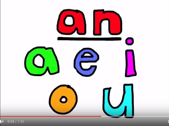 a-an-grammar-song
